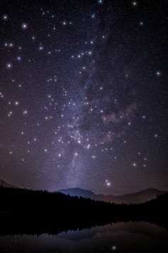 عکس زمینه نمایی از آسمان شب با ستاره
